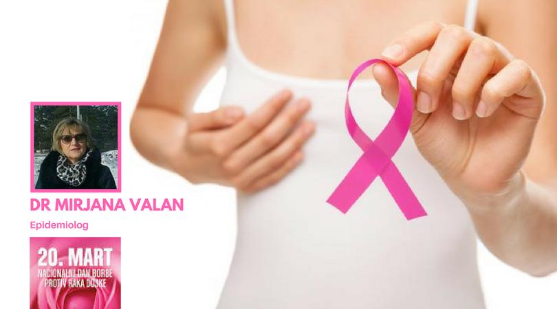 Bačka Palanka: Od raka dojke obolelo više od 40 žena