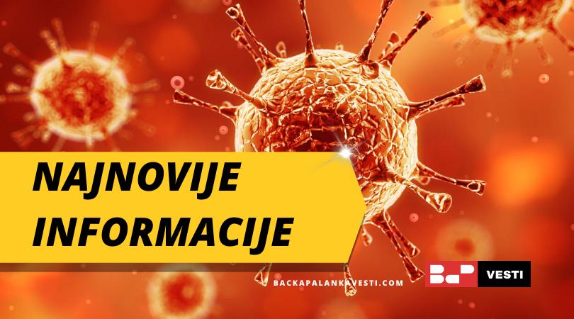 U opštini Bačka Palanka 22 zaraženih virusom covid-19